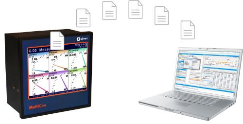 Trình ghi dữ liệu MultiCon với chức năng Ghi theo yêu cầu cho phép bạn tạo tệp nhật ký mới chỉ với dữ liệu đã chọn