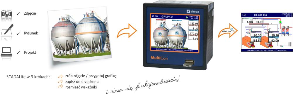 Nhờ SCADALite, bộ ghi dữ liệu MultiCon là một biểu diễn đồ họa của các giá trị đo được trên màn hình MultiCon với biểu đồ động, hoạt ảnh và cảnh báo